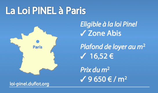 Loi Pinel Paris