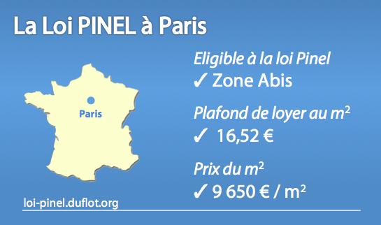 Loi Pinel Paris