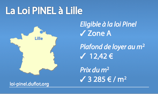 Loi Pinel Lille