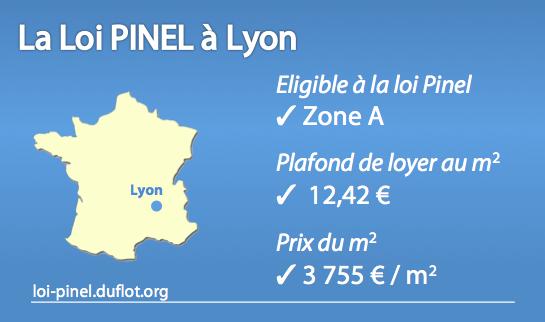 Loi Pinel Lyon