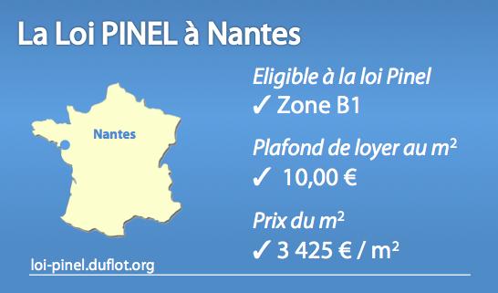 Loi Pinel Nantes