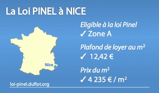 loi pinel nice